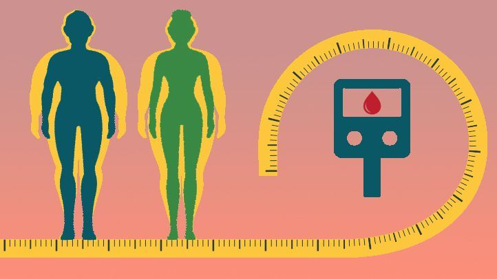 Non-Surgical Weight Loss Techniques